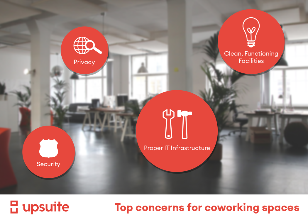 Coworking Concerns For Companies