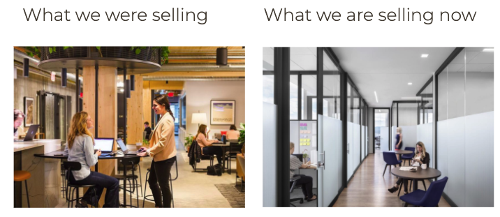 Our coworking marketing strategies have changed