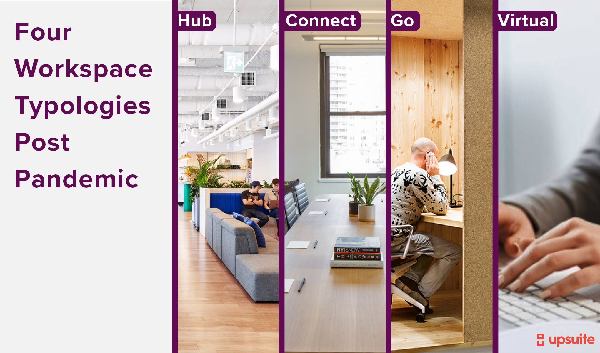 Teams will find workspace that matches these four types