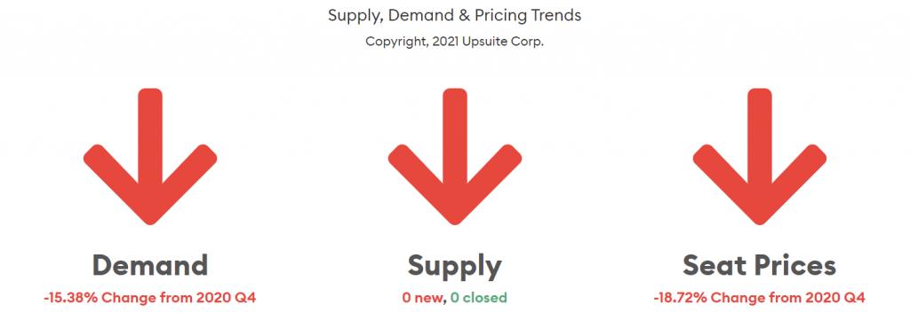 Detroit-SupplyPricing