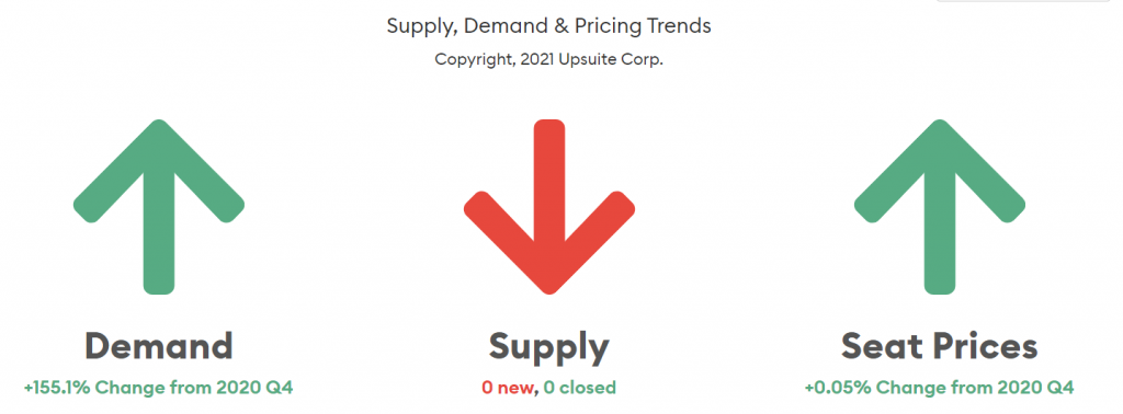 Houston-SupplyPricing
